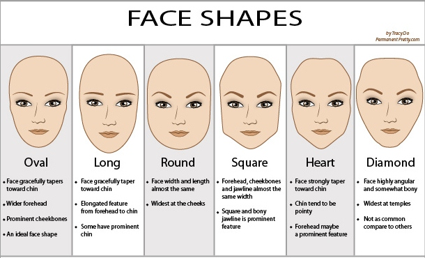 no surgery face shaping
